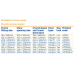 Plastic Access Panel (AP) Grant Haze Architectural Ironmongers and Builders Merchants